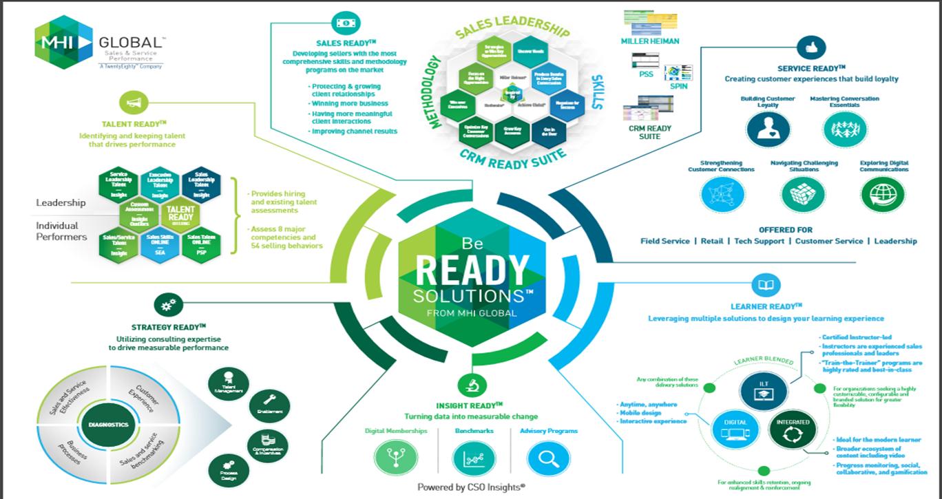 MHI Global – Be Ready